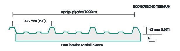 Esquemas-maxacero-panel-econotecho-ternium