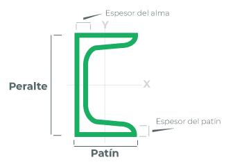 canal-cps-de-max-acero-mx