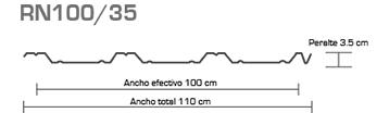 lamina-rn100-35-especificaciones