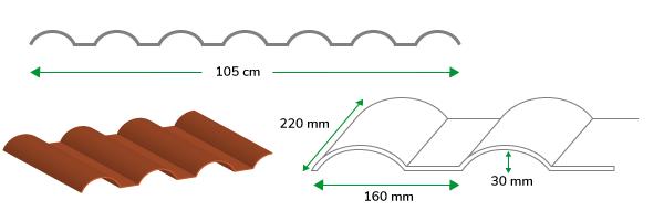 medidas-lamina-de-pvc-ultrateja-max-acero