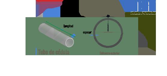 medidas-tubo-cedula-max-acero