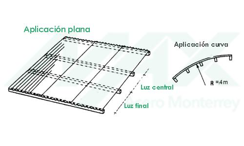policarbonato-vector-max-acero-mx